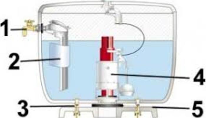 Remplacement de mécanisme de chasse d'eau 104€